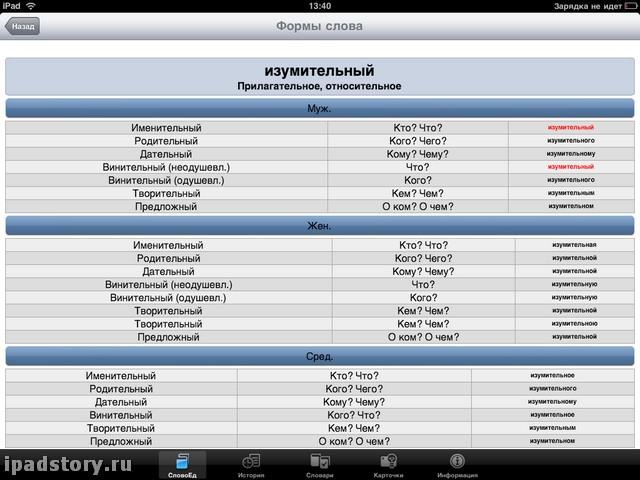 Переводчик для iPad