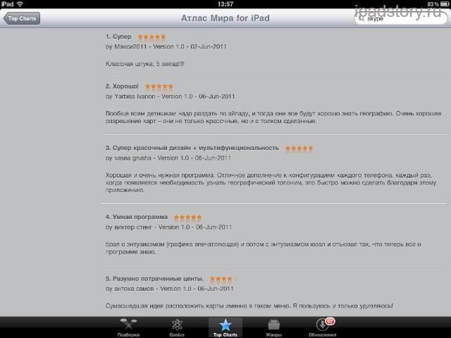 Атлас мира на iPad отзывы