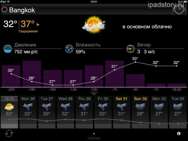 Прогноз погоды и барометр