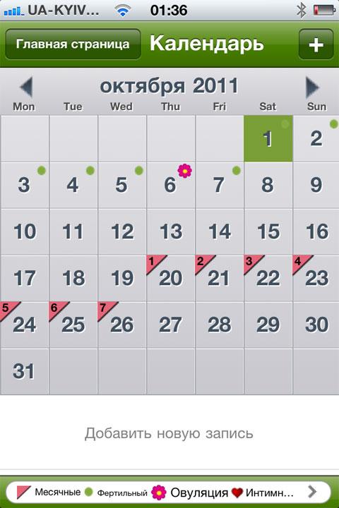 Календарь Менструаций (Period Tracker) на iPad