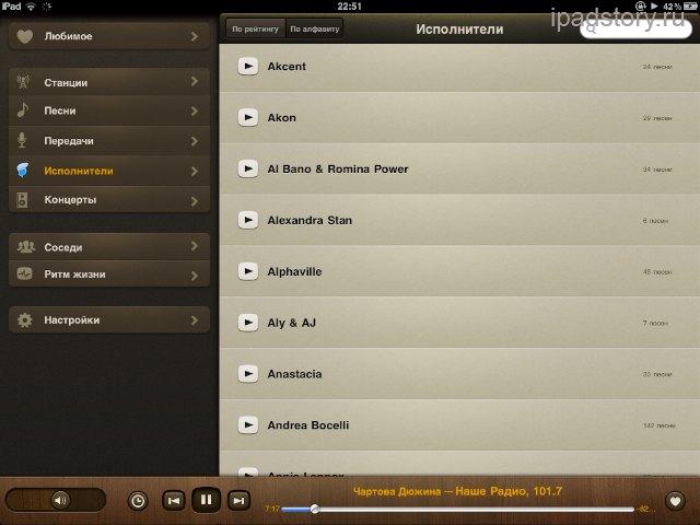 Российское радио на iPad