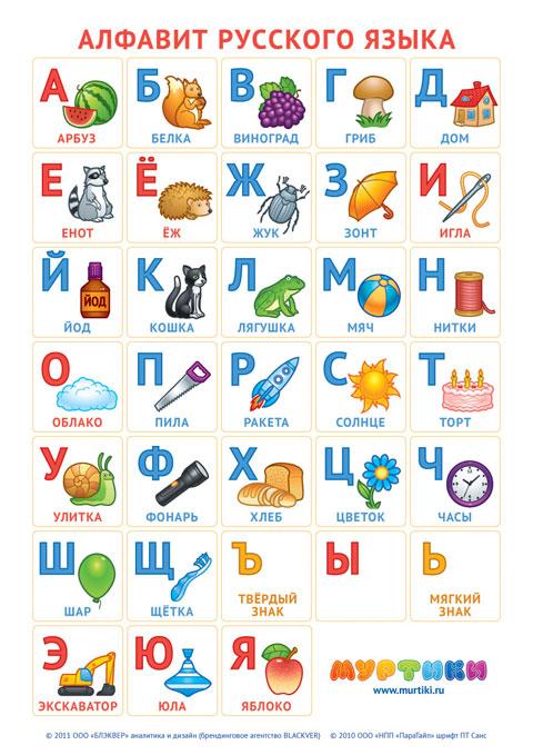 Русский алфавит проекта Муртики