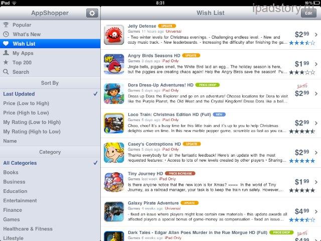 Wish List iPad