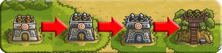 Kingdom Rush на iPad - совершенствуем башни
