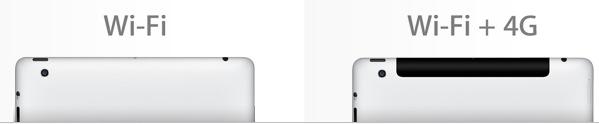 сравнение iPad
