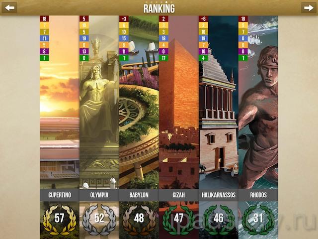 7 Wonders Companion - подсчет победных очков на iPad