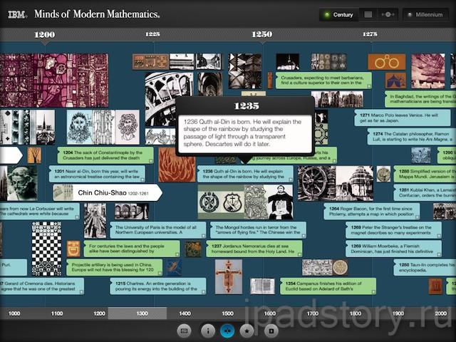 Minds of Modern Mathematics на iPad
