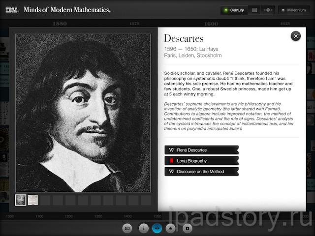 Minds of Modern Mathematics
