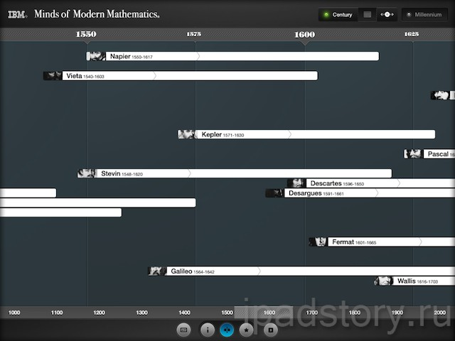Minds of Modern Math — тысячелетие математики на iPad