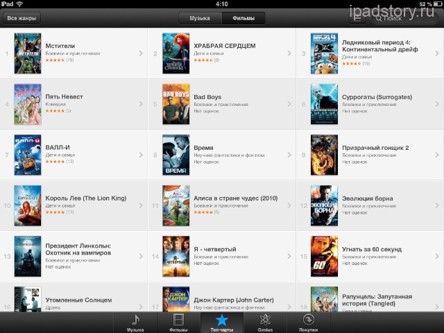 Топ-чарты на iPad