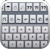 Шпаргалка по набору текста на iPad
