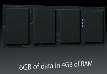 6 гигабайт данных в 4 GB Ram