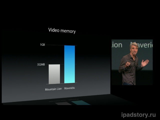 OS X Mavericks Video