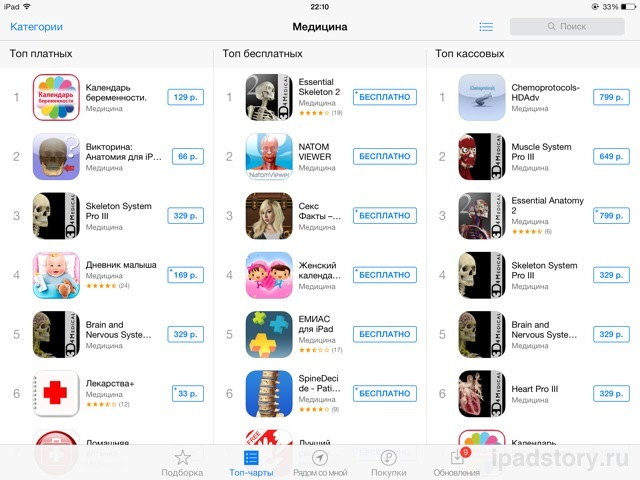 Топ чарты App Store