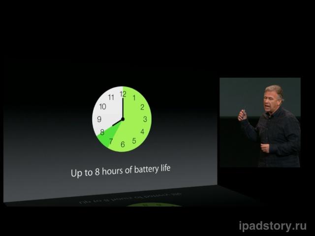 MacBook Pro 15 время работы