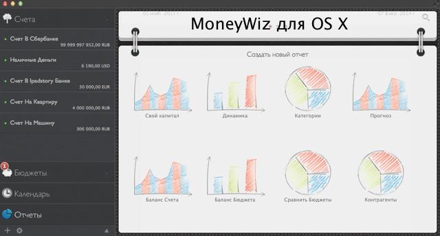 MoneyWiz для OS X