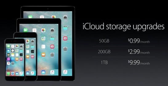 iCloud-Price