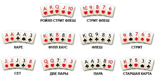 poker-dice