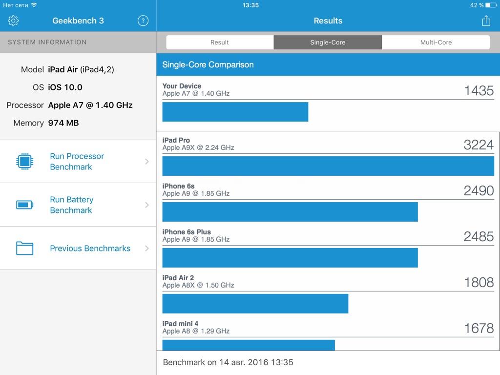 benchmark-ipad-2