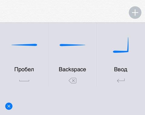 лучшая клавиатура iPhone