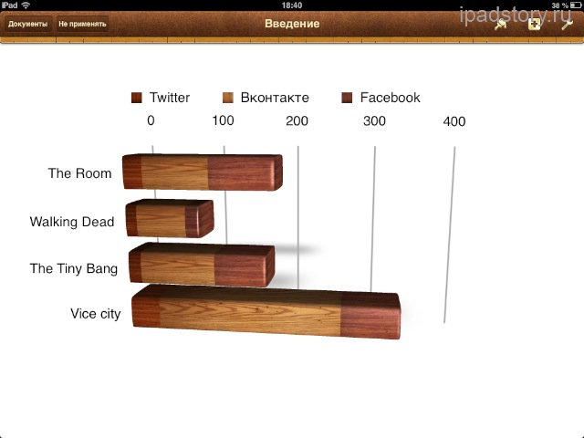 Pages на iPad — офисный набор iWorks   Всё об iPad