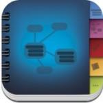 MagicalPad — аутлайнер, mindmapping, генерация идей