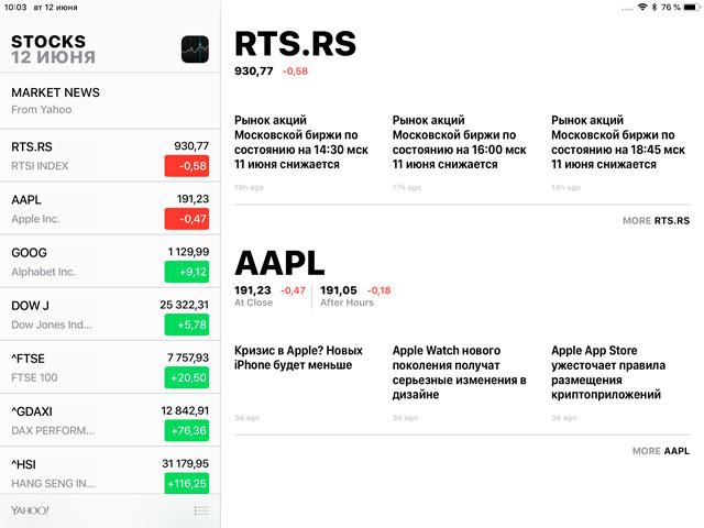 iOS 12 акции